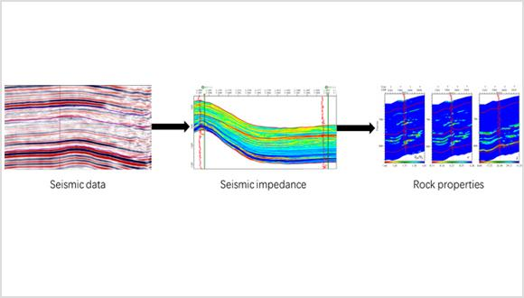Improving current methods to discover oil and gas