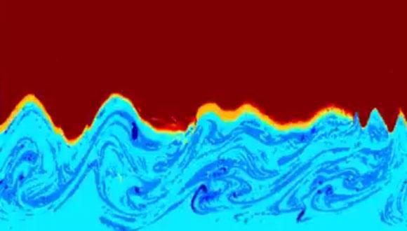 דרקוני אש - ההתפתחות הלא-לינארית של אי יציבות ברוטרופית א-סימטרית