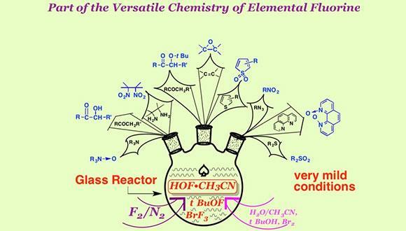 כימיה פלואורואורגנית